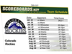 Free Sports Website Widgets Brought to You by Scoreboards